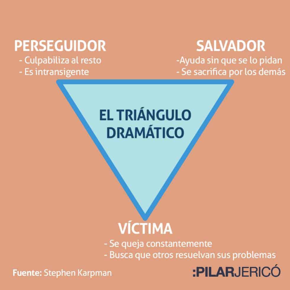 triangulo de karpman